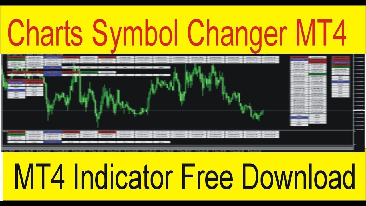 Charts Symbol Changer And Synchronizer | Tani Forex Basics MT4 Tutrorial in  Hindi and Urdu