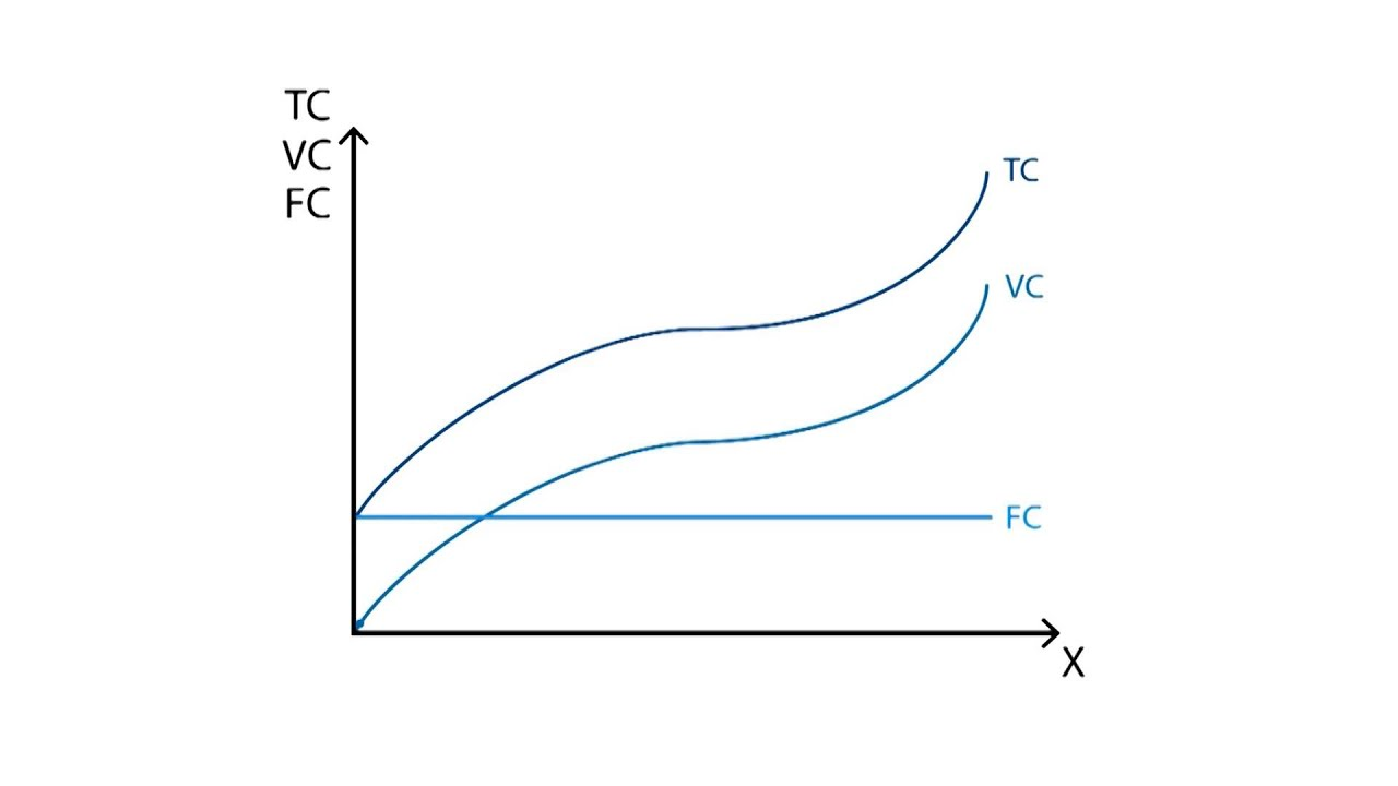 compensated demand curve From wikipedia, the free encyclopedia in microeconomics, a consumer's hicksian demand function, also called the compensated demand function, is the demand of a consumer over a bundle of goods that minimizes their expenditure while delivering a fixed level of utilitythe function is named after john hicks mathematically, where h(p,u) is the hicksian demand.