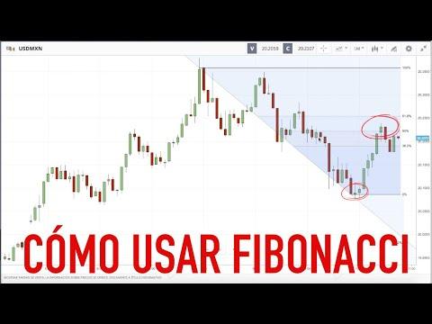 welche krypto broker forex fibonacci trading tutorial videos