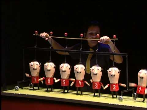 Teatro de marionetas do porto cinderela youtube - Teatro marionetas ikea ...