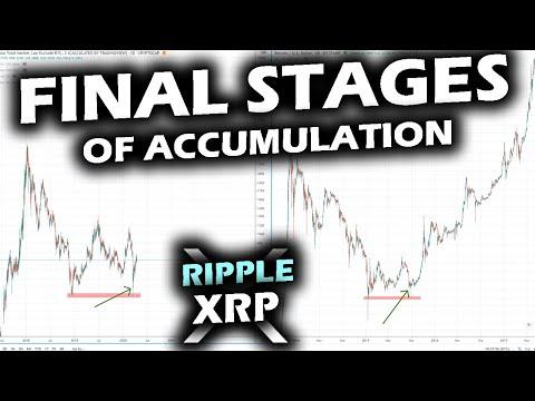 ASTONISHING STRUCTURE Crypto Market Cap Chart MIMICS 2015 BOTTOM Ripple XRP Price Bullish Divergence