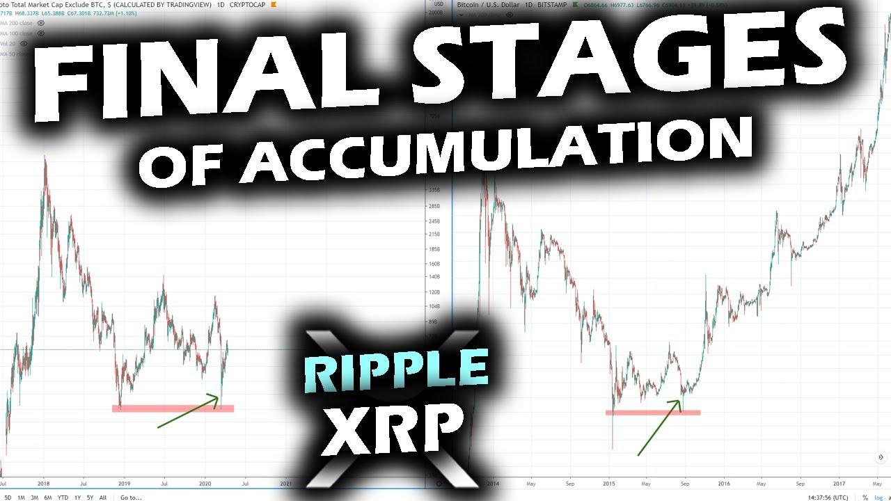 ripple market watch