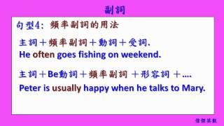 英文基礎文法 52 - 副詞 (English Basic Grammar - Adverbs)