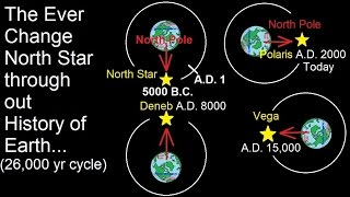 Astronomy - Ch. 2: Understanding the Night Sky (15 of 23) Why Does the North Star Change?
