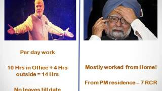 Comparision of Modi and Manmohan Singh's expenses and work