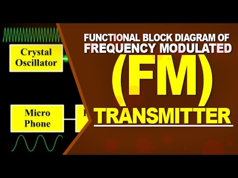 Functional Block Diagram of Frequency Modulated (FM) Transmitter