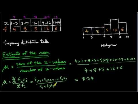 Histogram mean and median youtube histogram mean and median ccuart Gallery