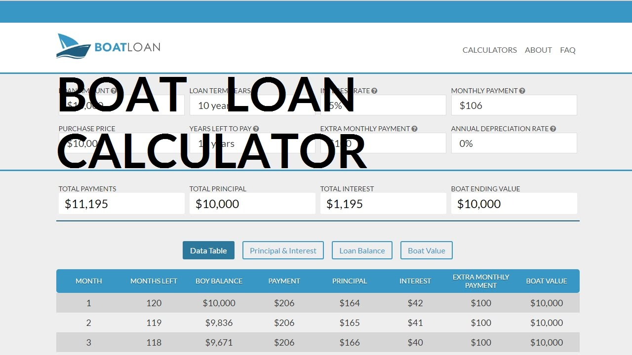 loan calculator for buying a boat boat payment calculator youtube