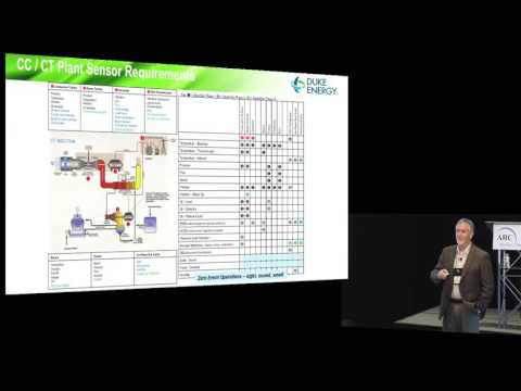 Application of IIoT for Predictive Maintenance- Bernie Cook, Duke Energy