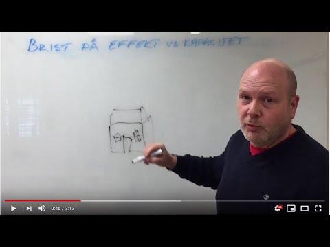Effektbrist och kapacitetsbrist - vad är skillnaden?