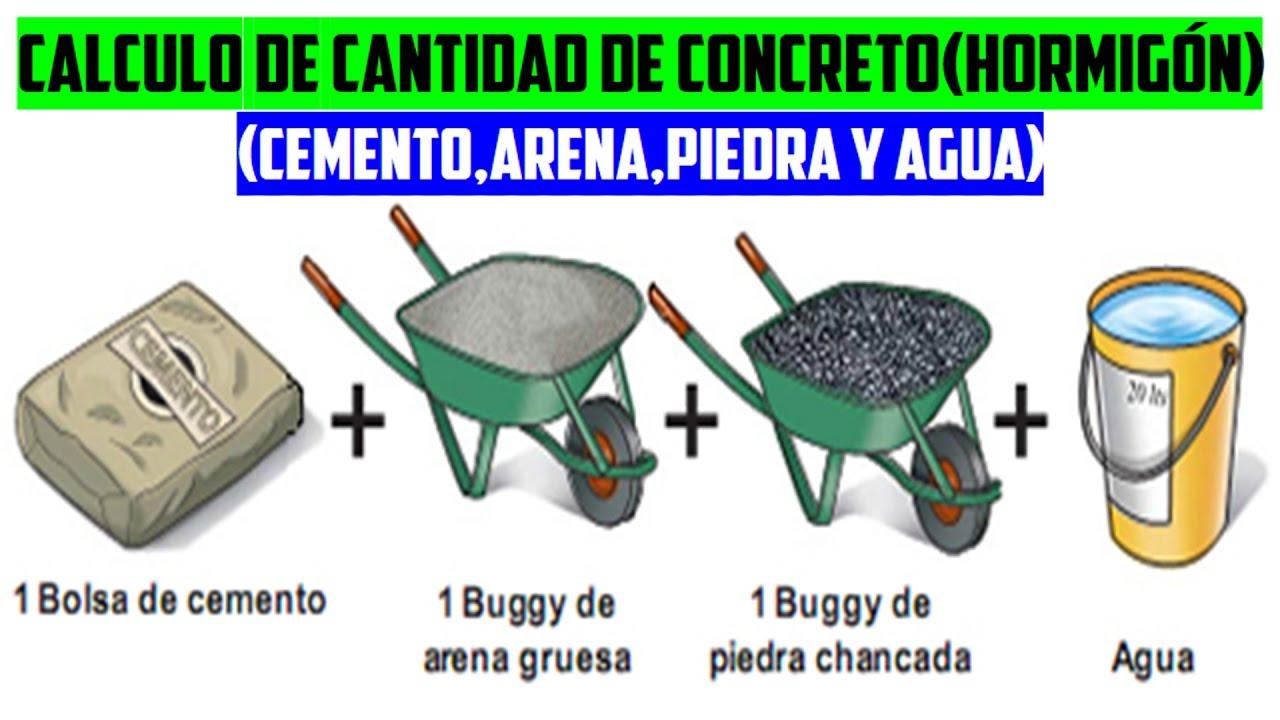 Calculo de cantidades de concreto hormig n cemento for Cuanto sale hacer una pileta de cemento