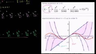 テイラー級数による近似の視覚的な理解