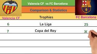 Valencia cf vs fc barcelona, rivalry, comparison, trophies, top scorer, nickname, biggest win