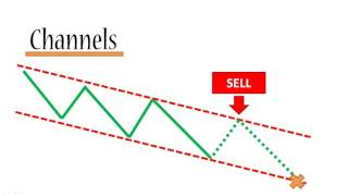 Forex Strategies forex scalping forex trading ways ECN
