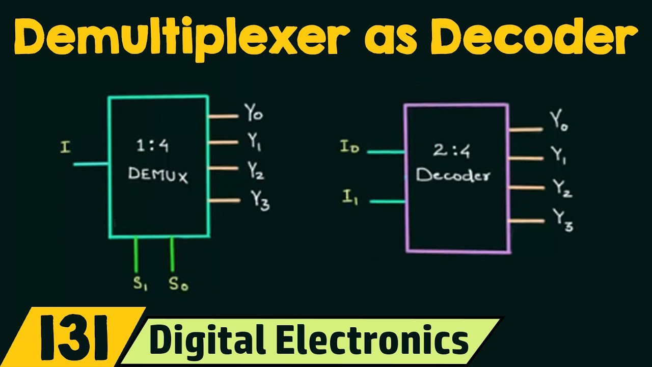 what is a block diagram in electronics demultiplexer as decoder youtube  demultiplexer as decoder youtube