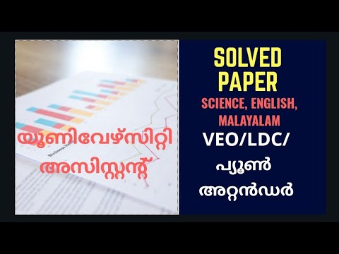 VEO LDC Solved paper, previous question paper for LDC,VEO,Peon Attender, University Assistant