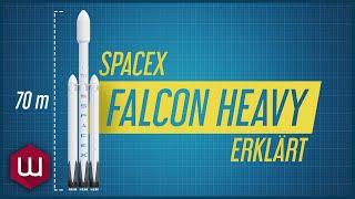SpaceX Falcon Heavy erklärt