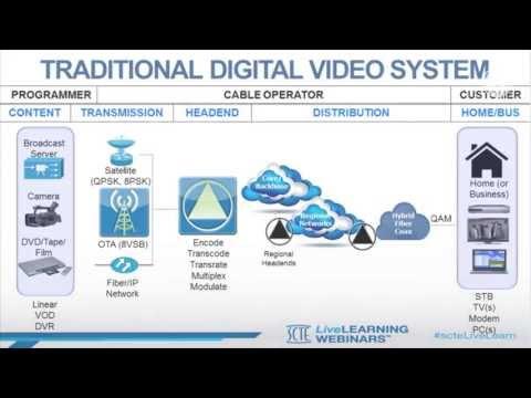 SCTE Tech Tip: Understanding Cable Technology: Digital Video