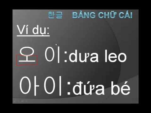 Học tiếng Hàn (bảng chữ cái #1)