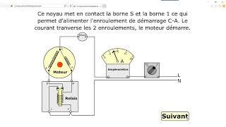 Démarrage d'un compresseur frigorifique monophasé (RSIR)