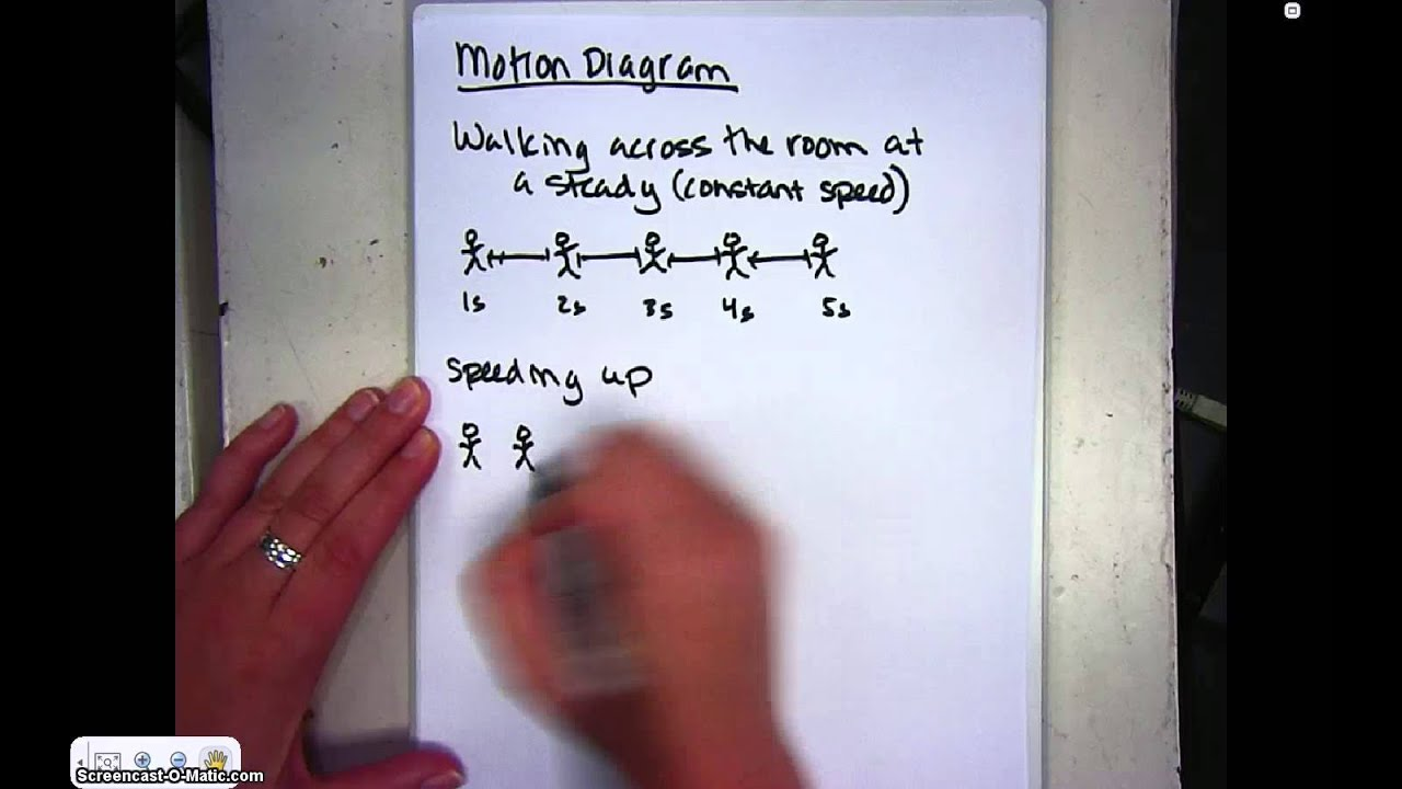 Ap physics video 11 motion diagrams youtube ccuart Gallery