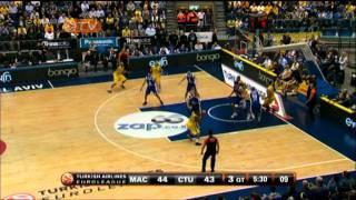 Highlights: Maccabi - Bennet Cantù thumbnail