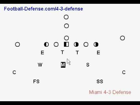 4 3 Defense For Football Youtube