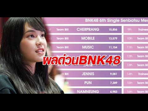 ผลด่วน BNK48 9th Single Senbatsu General Election 14/2/2020
