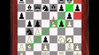 CHESS DYNAMISM (Dynamic Play) : Avoidable dynamism - French Defense - Reti Gambit (C00)