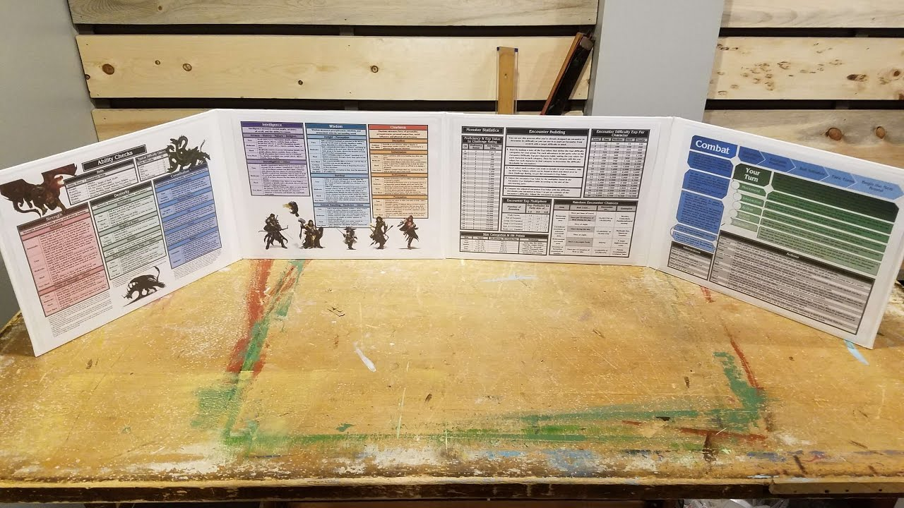 photo relating to Pathfinder Gm Screen Printable named Do it yourself: Produce your private DM display