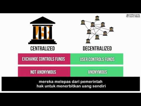 Bitcoin Haram... Mengapa? (Sheikh Imran Hosein Indonesian Subtitle)