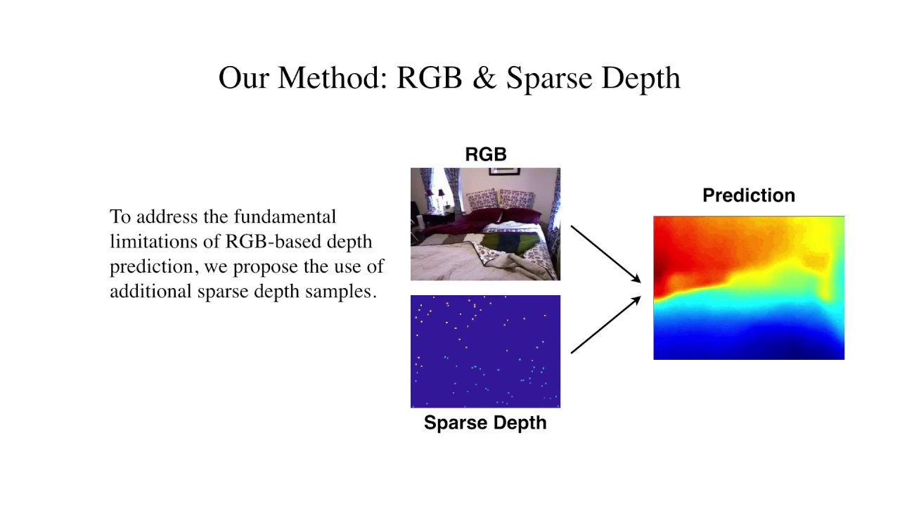 Papers With Code : Monocular Depth Estimation