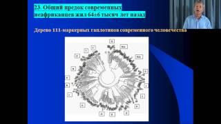 видео Лекция 15. Роль государства в экономике