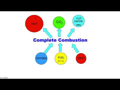 Combustion Analysis 101 Webinar Feat. UEi C161 And C165