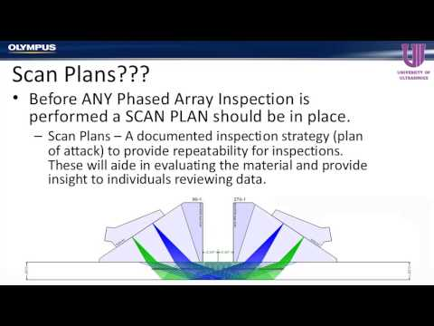 Advancements in Phased Array Scan Planning