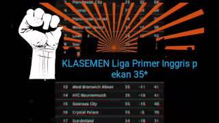 KLASEMEN Liga Primer Inggris pekan 35*