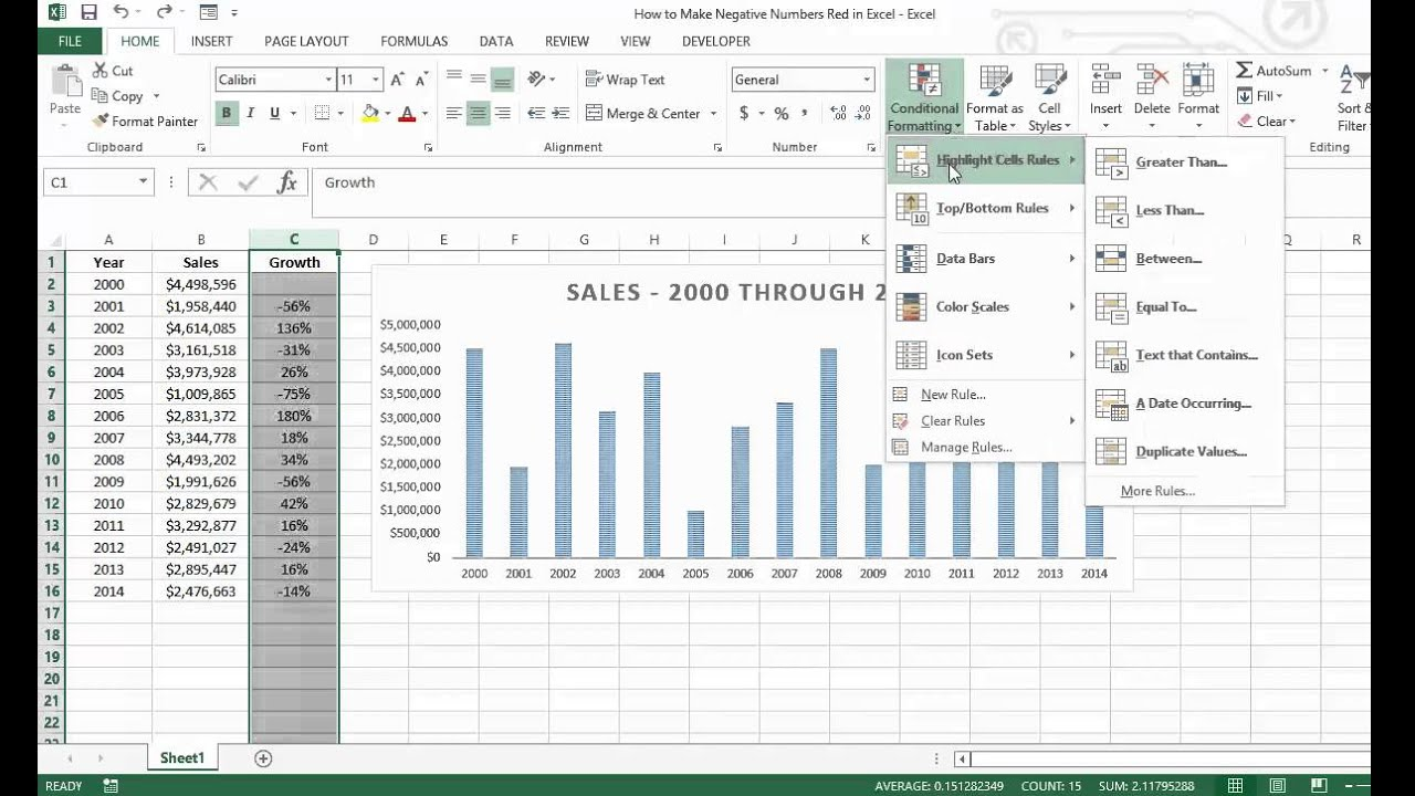 How to make an excel column negative - How To Make Negative Numbers Red In Excel