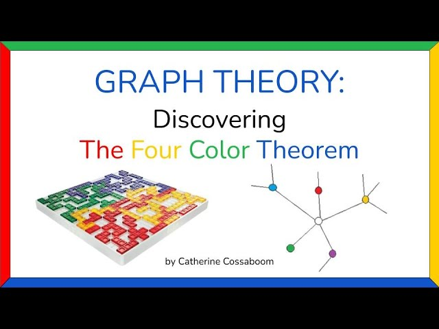 A Three-Minute Synopsis of Graph Theory