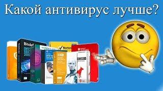 Урок№8. Требования к Антивирусам. Выбор Качественного и бесплатного антивируса с русской версией