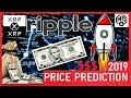XRP REALISTIC PRICE PREDICTION & Best Investment Advice ⚠️Don't buy more than *$0,30 USD*