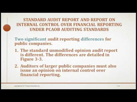 Auditing and Assurance Services Chapter 3 (Audit Reports)