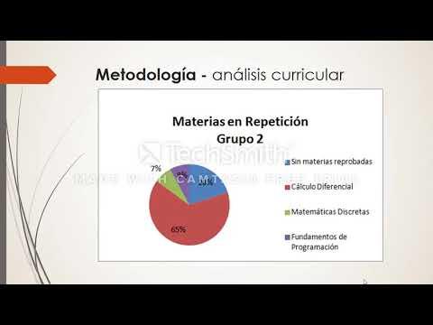 (232)Estrategias tutorales para disminuir la reprobación en la carrera de Sistemas Computacionales..