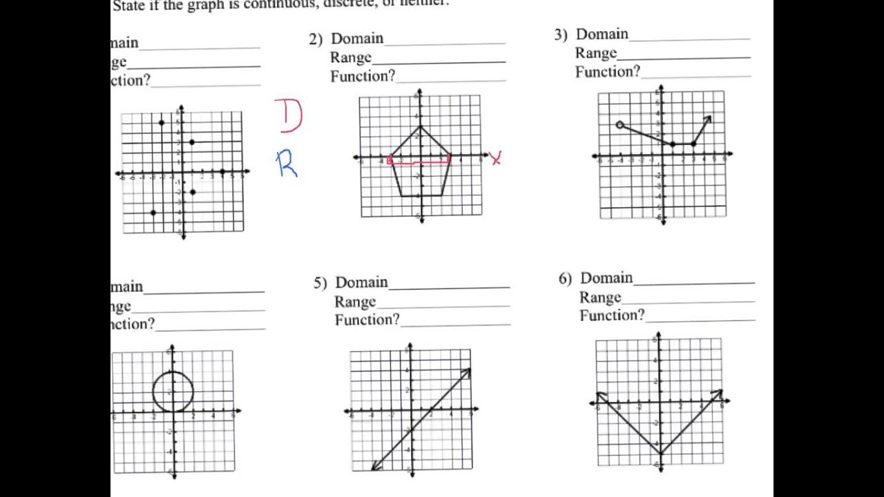 Free Worksheet Domain Range Worksheet how to find domain and range of a graph algebra 1 with set notation