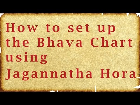 How to Set up your Bhava Chart on Jagannatha Hora - YouTube