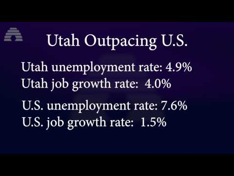 Utah's economic growth continues, unemployment falls