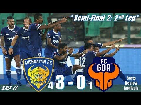 ISL 2018 Semi-Final: 🔥 Chennaiyin FC vs FC Goa ⚽  | 3 - 0 (4 - 1) | Match Review, Stats, Analysis..