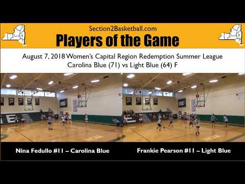 Player's of the Game for 8/7/18 Summer League Contest
