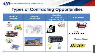 Doing Business with Metropolitan Washington Airports Authority - A Maryland PTAC Event.