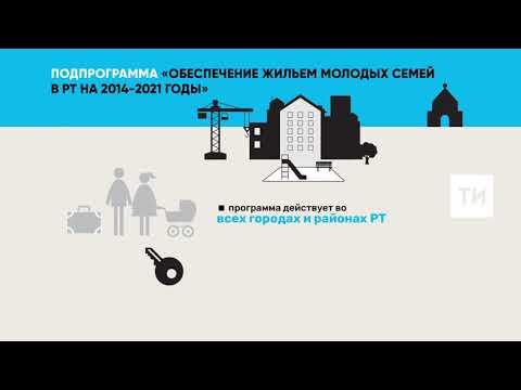 Виды субсидий для товарных хозяйств?из YouTube · Длительность: 3 мин38 с