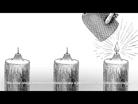 Social Justice Project: American Teenage Suicide